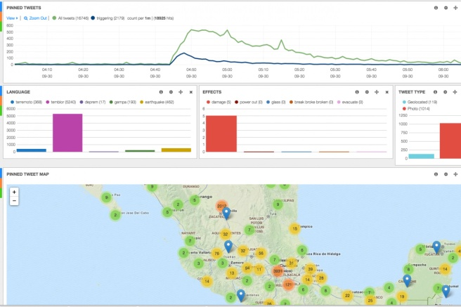 twitterquake-stats